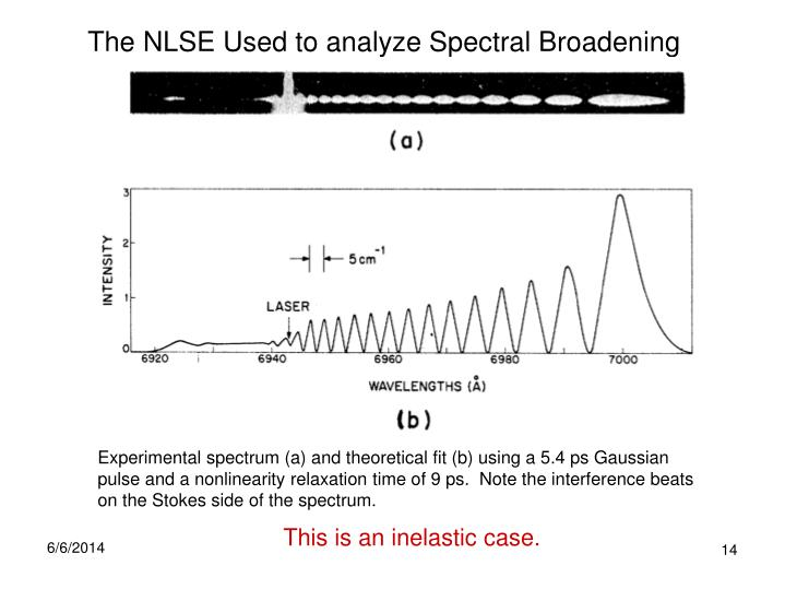 The NLSE Used to analyze Spectral Broadening