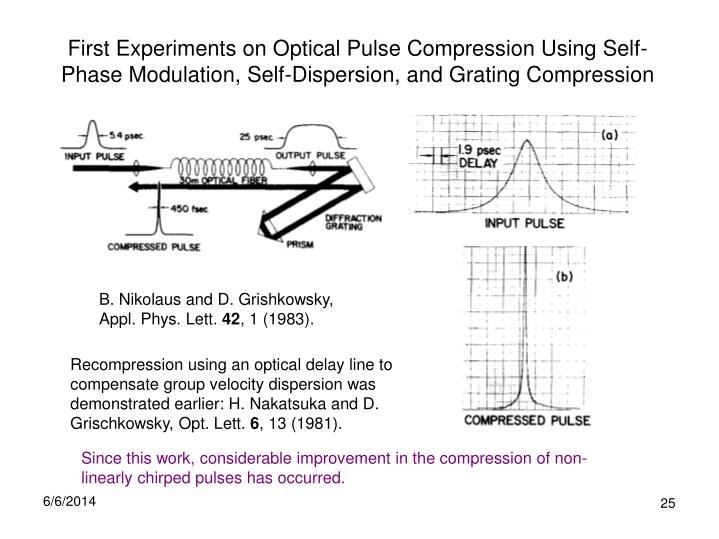 First Experiments on Optical Pulse Compression Using Self-Phase Modulation, Self-Dispersion, and Grating Compression
