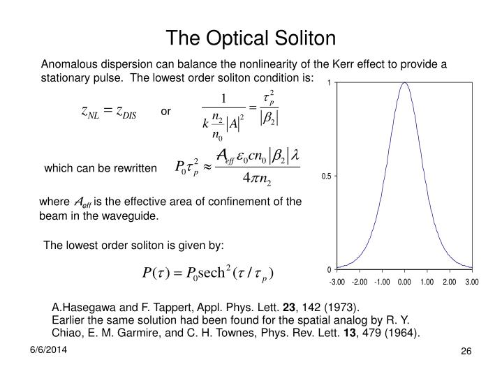 The Optical Soliton