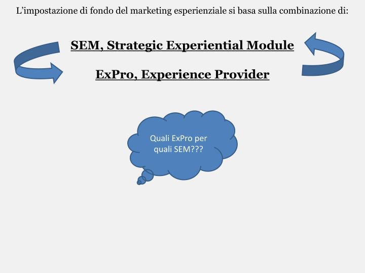 L'impostazione di fondo del marketing esperienziale si basa sulla combinazione di: