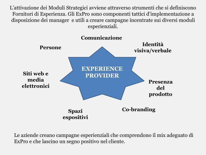 L'attivazione dei Moduli Strategici avviene attraverso strumenti che si definiscono Fornitori di Esperienza. Gli ExPro sono componenti tattici d'implementazione a disposizione dei manager  e utili a creare campagne incentrate sui diversi moduli esperienziali.