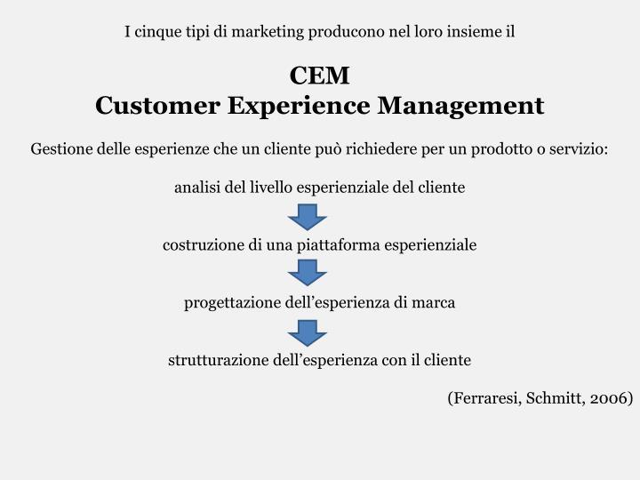 I cinque tipi di marketing producono nel loro insieme il