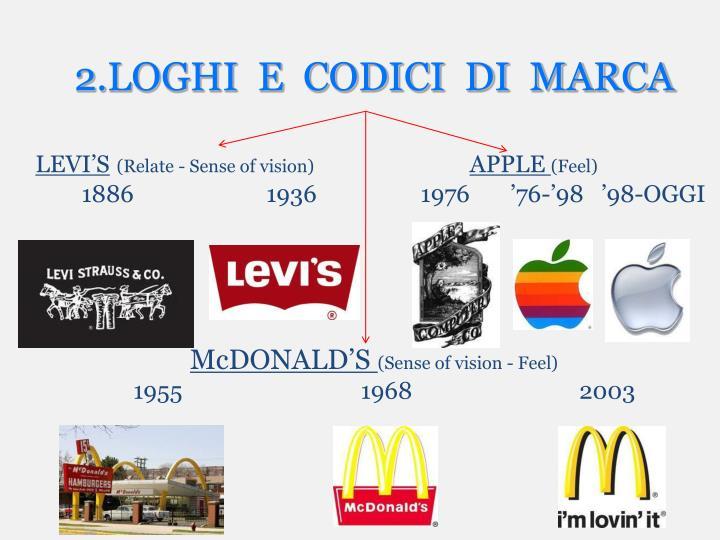LOGHI  E  CODICI  DI  MARCA