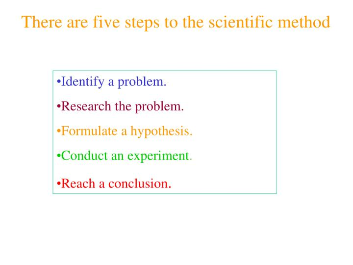 There are five steps to the scientific method