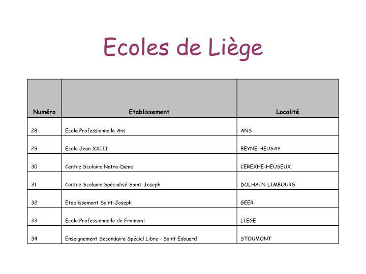 Ecoles de Liège