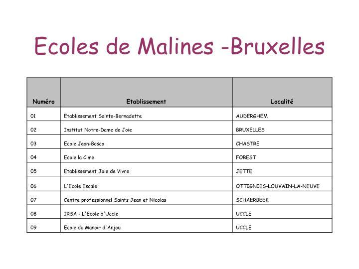 Ecoles de Malines -Bruxelles