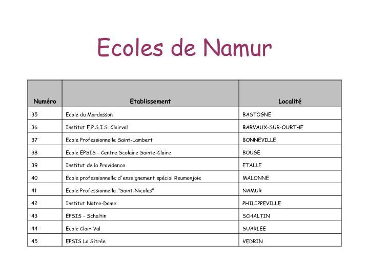 Ecoles de Namur