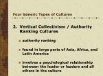 four generic types of cultures3
