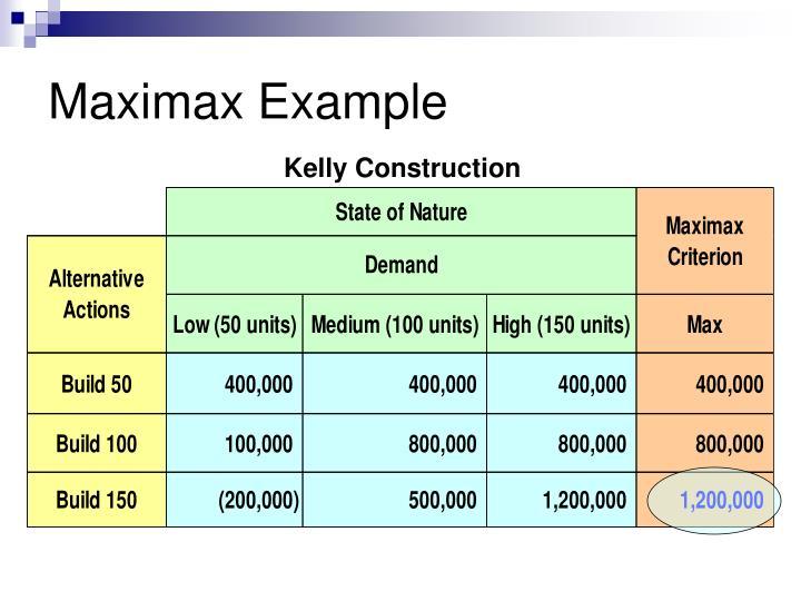 Maximax Example