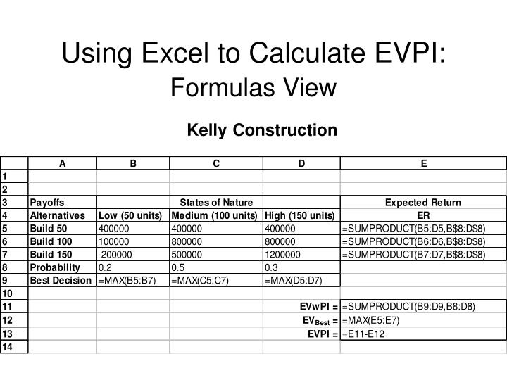 Using Excel to Calculate EVPI: