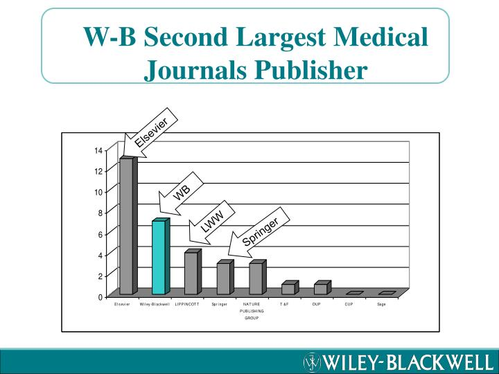 W-B Second Largest Medical