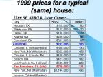 1999 prices for a typical same house