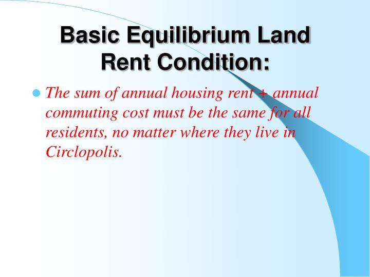 Basic Equilibrium Land Rent Condition: