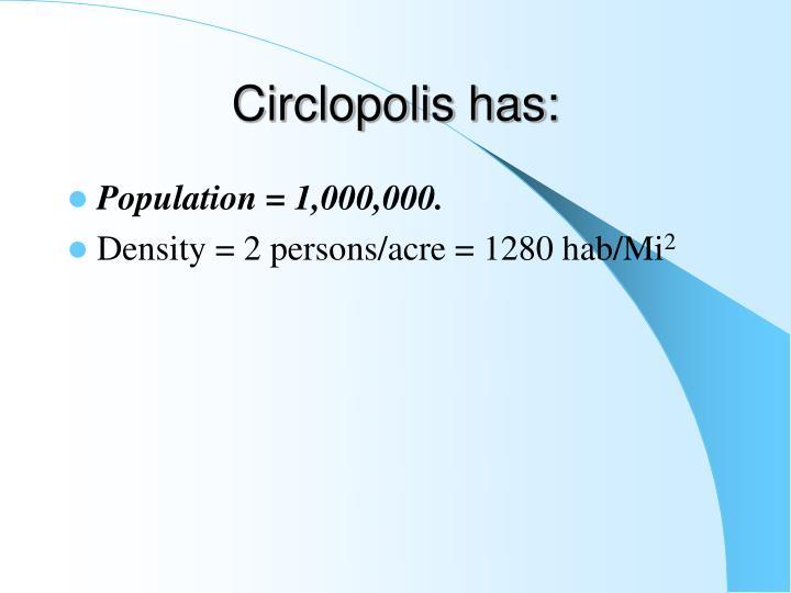 Circlopolis has: