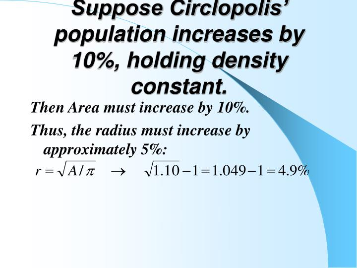 Suppose Circlopolis' population increases by 10%, holding density constant.