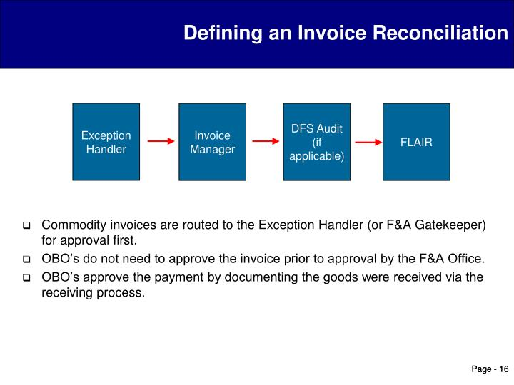 Defining an Invoice Reconciliation