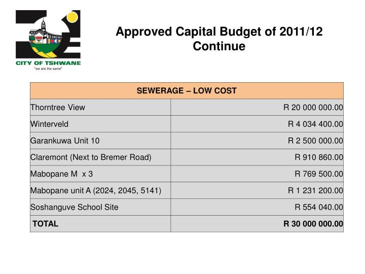 Approved Capital Budget of 2011/12 Continue