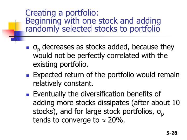 Creating a portfolio:
