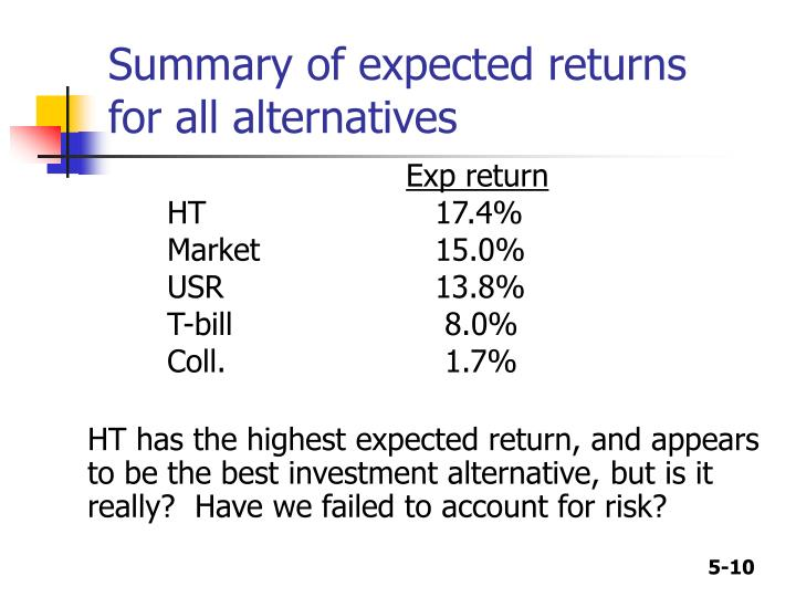 Summary of expected returns for all alternatives