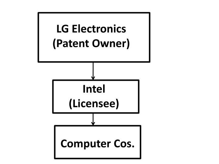 LG Electronics (Patent Owner)