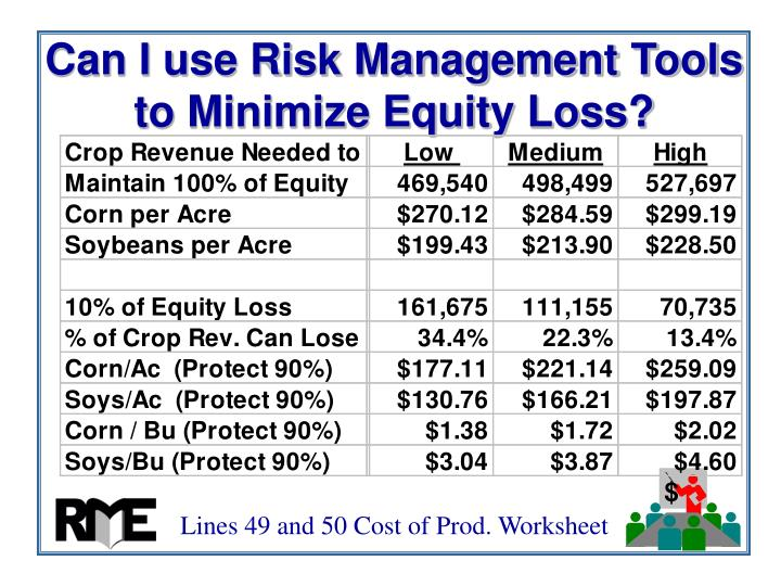 Can I use Risk Management Tools to Minimize Equity Loss?