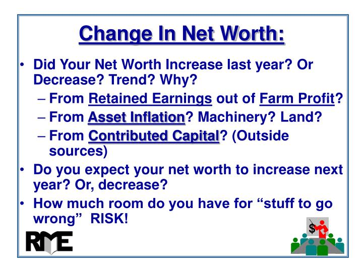 Change In Net Worth: