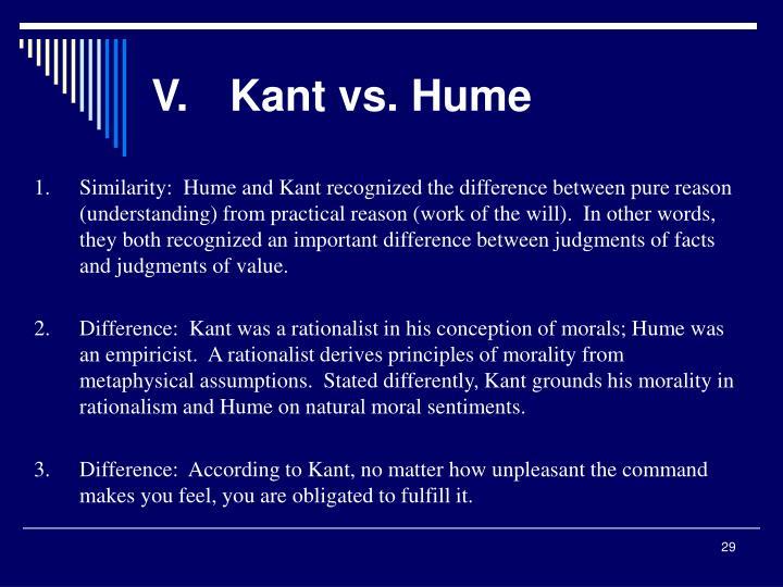 V.Kant vs. Hume