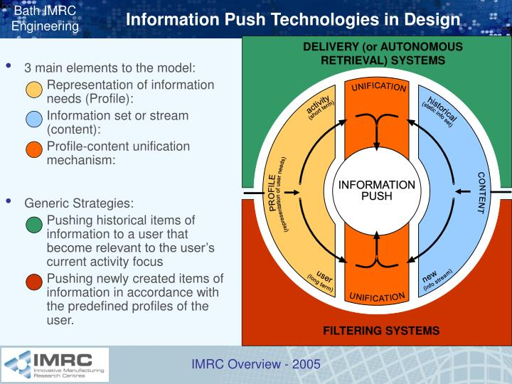 Information Push Technologies in Design
