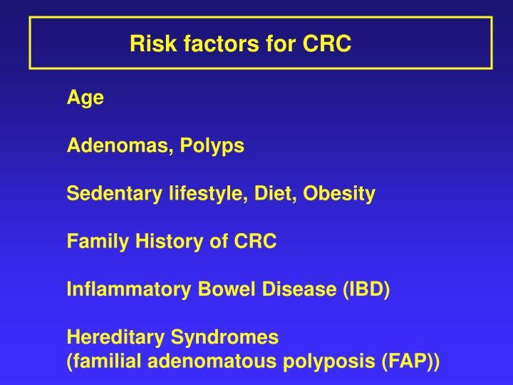 Risk factors for CRC