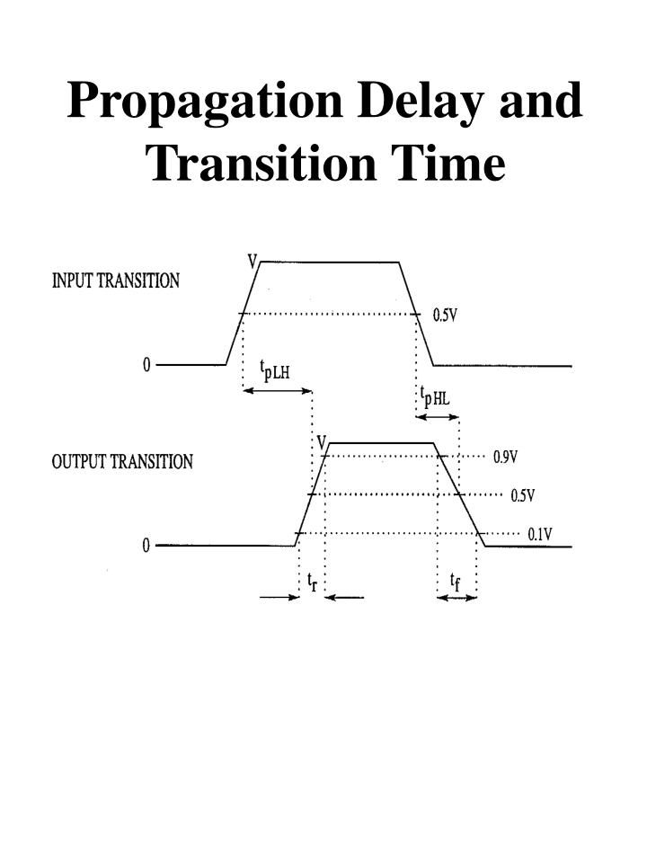 Propagation Delay and Transition Time