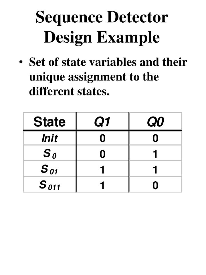 Sequence Detector Design Example