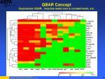 qbar concept supersedes qsar includes metal ions contaminants etc