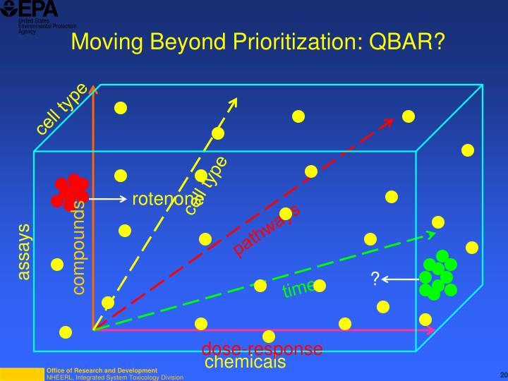 Moving Beyond Prioritization: QBAR?