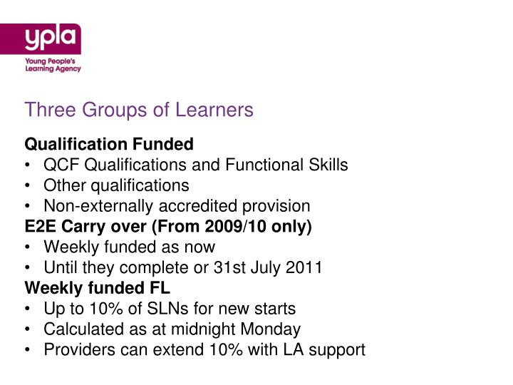 Three Groups of Learners
