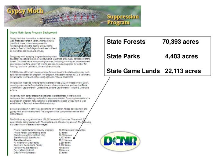State Forests       70,393 acres