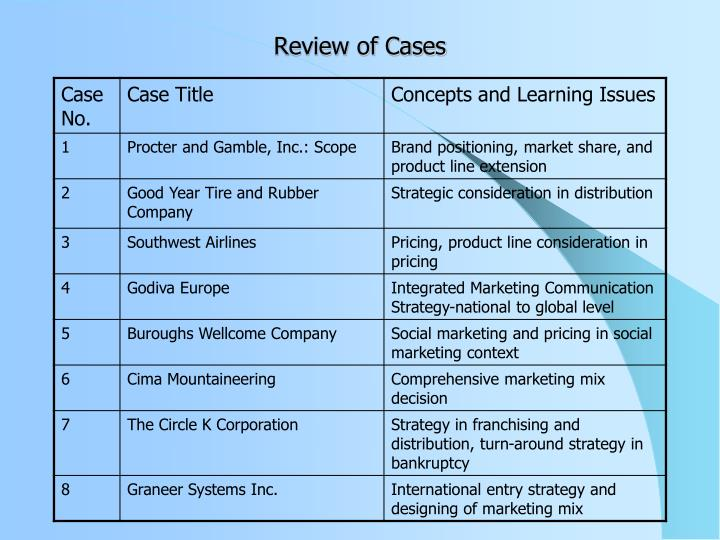 Review of cases