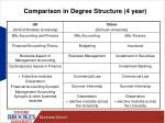 comparison in degree structure 4 year