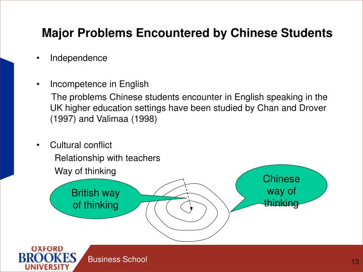 Chinese way of thinking