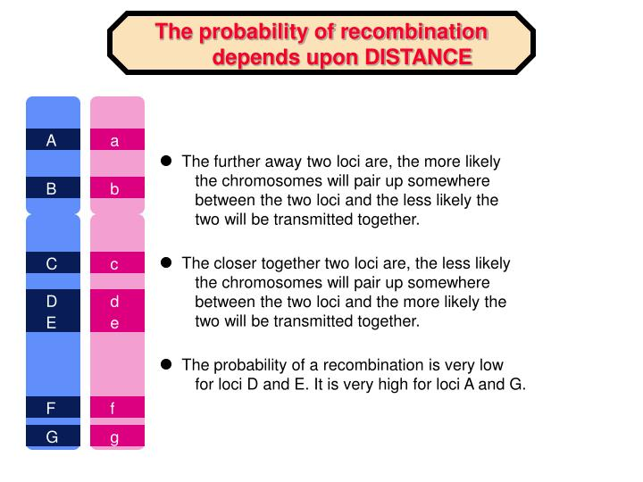The probability of recombination