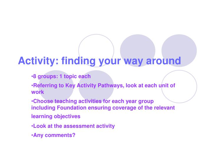 Activity: finding your way around