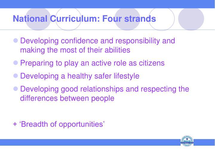 National Curriculum: Four strands