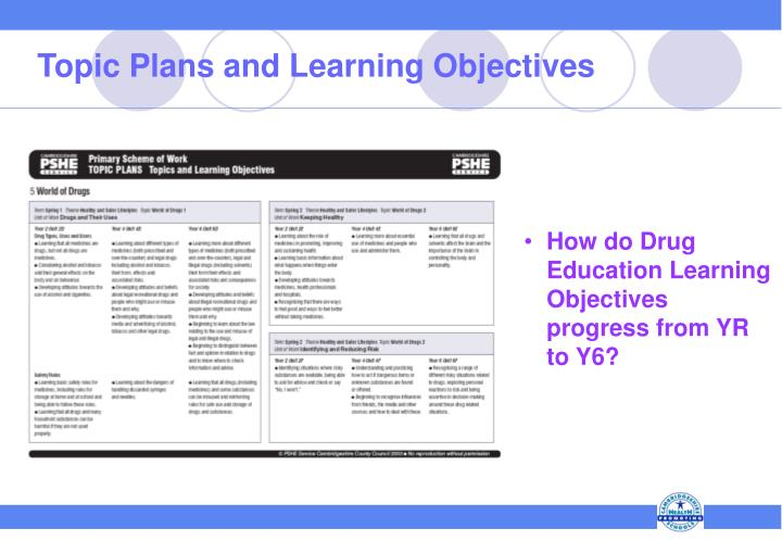 Topic Plans and Learning Objectives