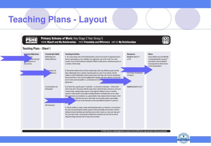 Teaching Plans - Layout