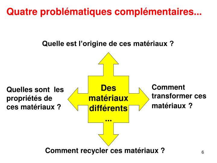 Quatre problématiques complémentaires...