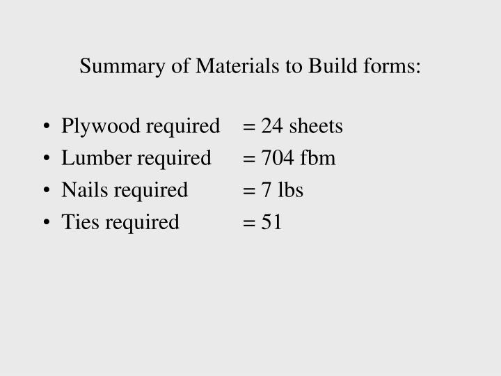 Summary of Materials to Build forms:
