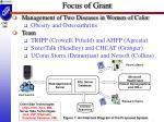 focus of grant