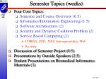 semester topics weeks