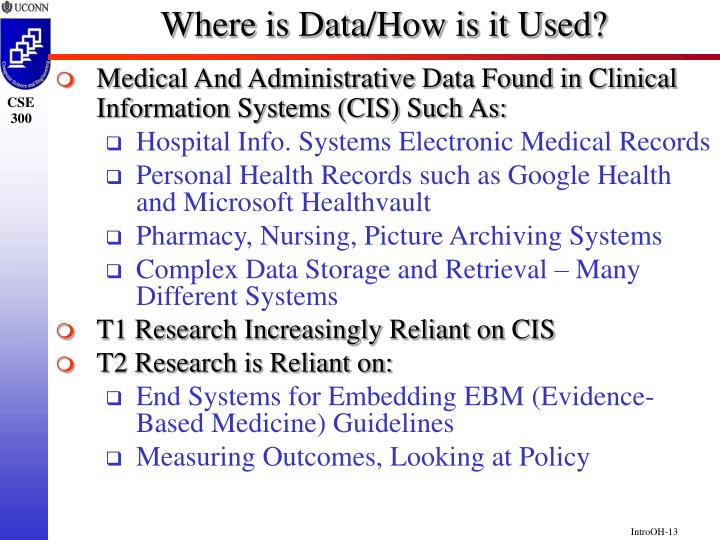 Where is Data/How is it Used?