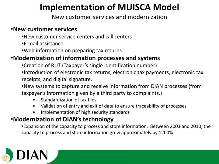 Implementation of MUISCA Model