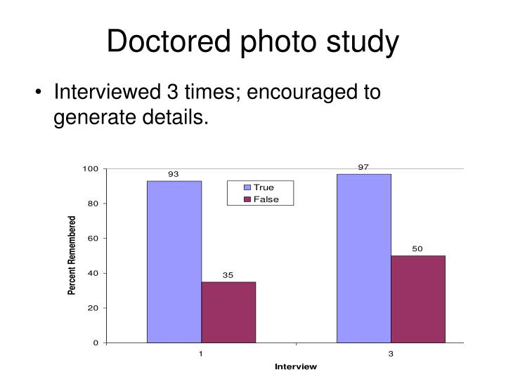 Doctored photo study